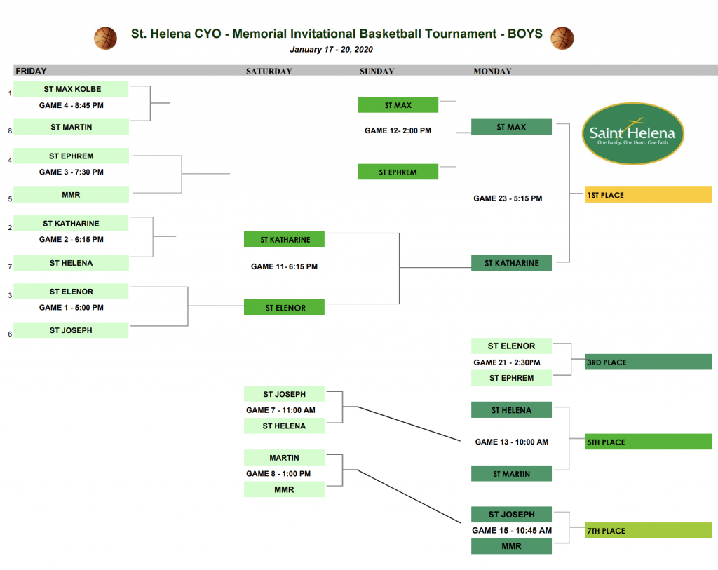 Boys Brackets - Monday